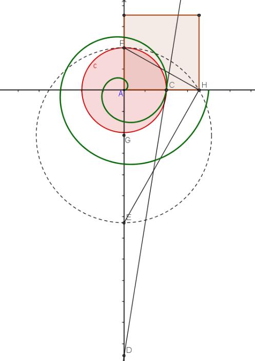 Archimedean_spiral_squaring
