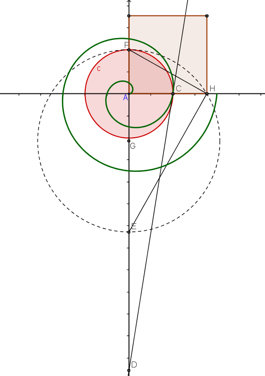 Archimedean_spiral_squaring