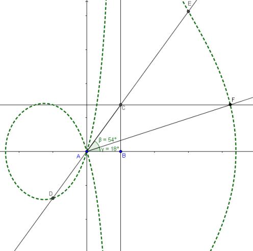 conchoid_trisection