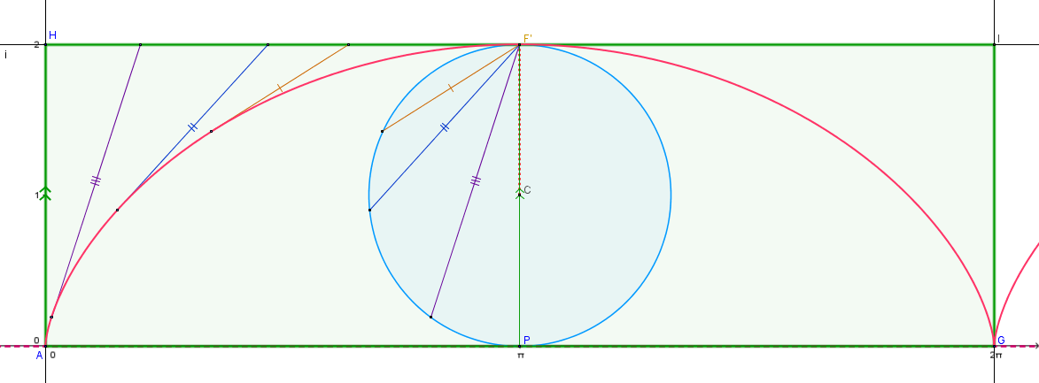 Iamblichus Quadratures Trisections And The Lacuna Of The Cycloid