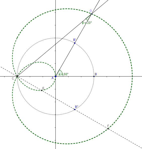 limacon_trisection