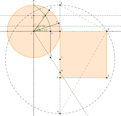 quadratrix_squaring
