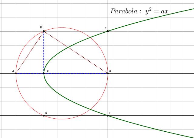 appollonian_parabola