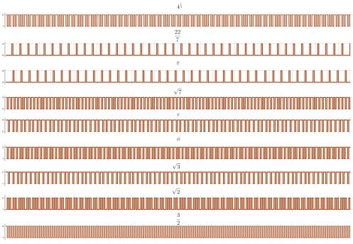 floor_difference_spectrum