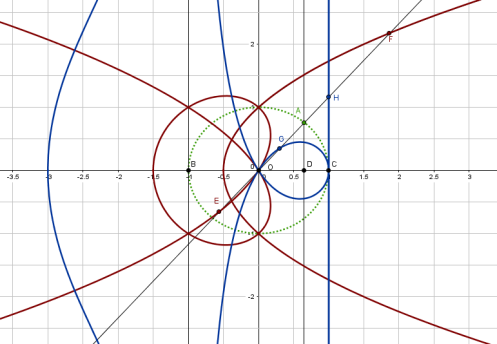parabola_knot_conchoid_line