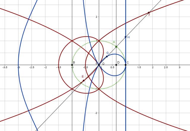 parabola_knot_conchoid_line