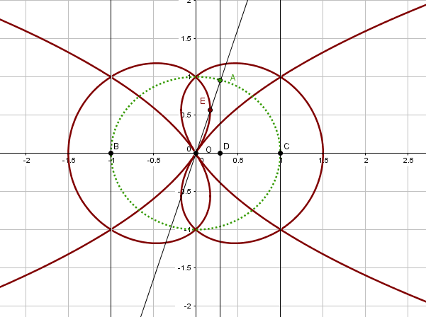 parabola_knot_conchoid_line_knot
