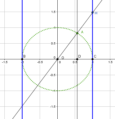 parabola_knot_conchoid_line_lines