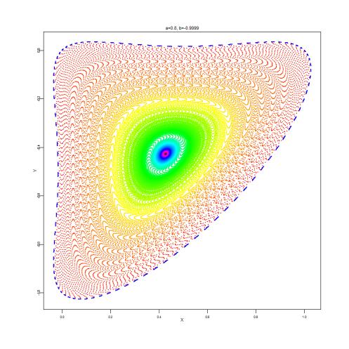 henon_one_point_trigonal