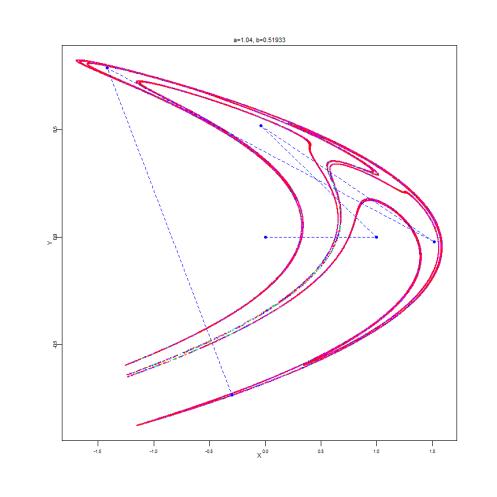 henon_parabolic2