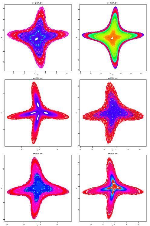 lozi_sqrt_attractors03