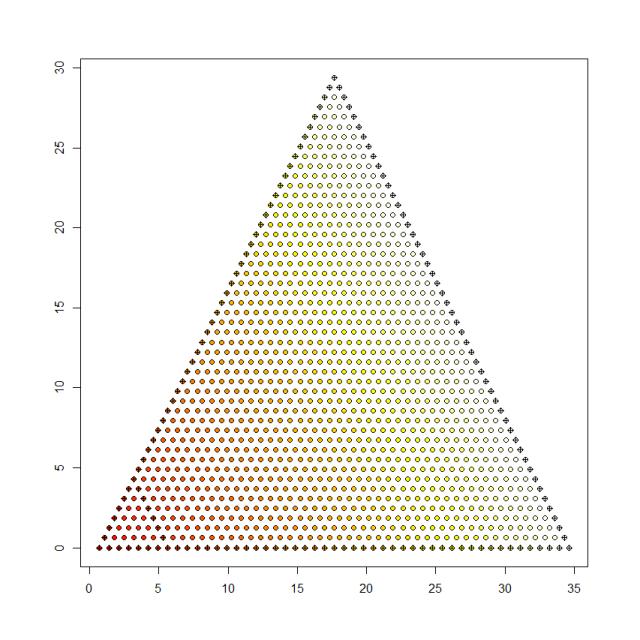 triangular_numbers