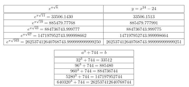 Ramanujan_163