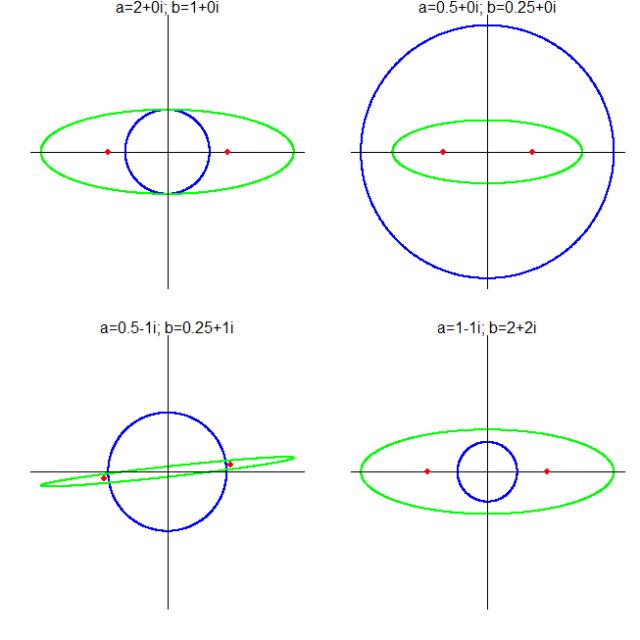 circle2ellipse