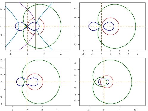 circle_cassinian_map