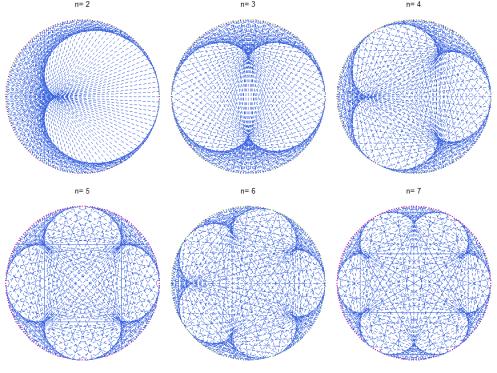 epicycloids_complex