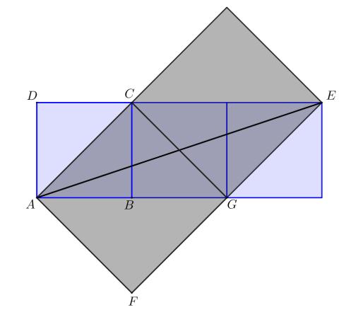 Euler_squares