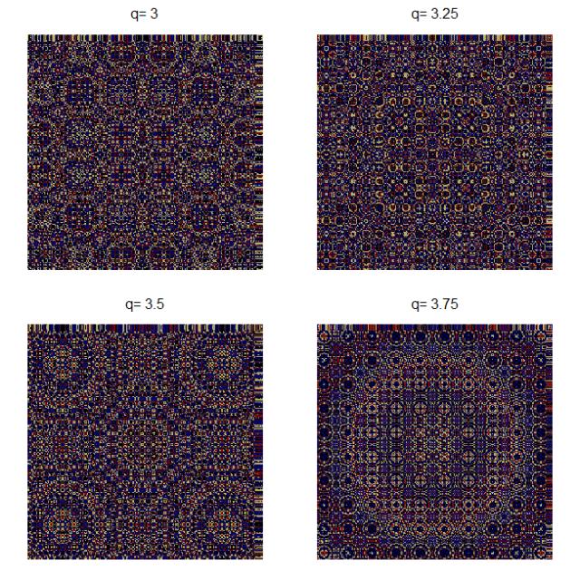 3_rug