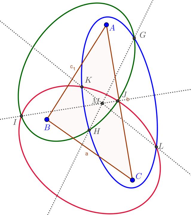 Neville_theorem