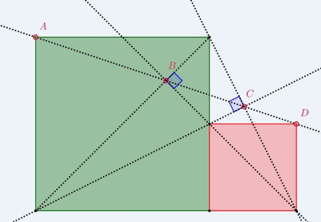 2_squares_theorem_proof