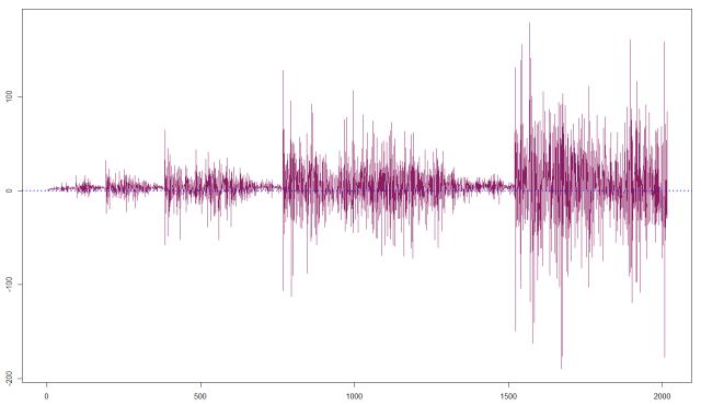 Figure7_Hofstadter_pulsations
