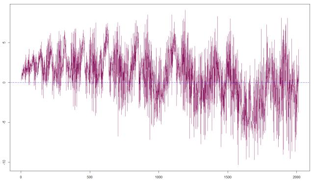 Figure9_Hofstadter_Wolfram_wavy