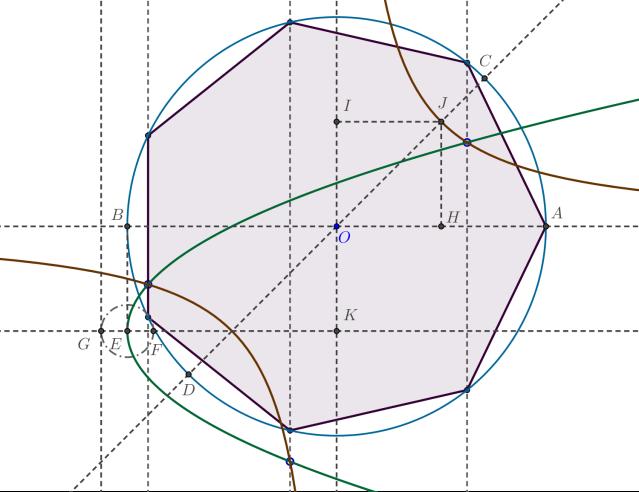 Gaussian_Heptagon