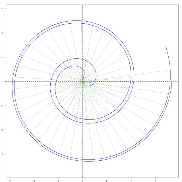 Sqrt_spiral_2