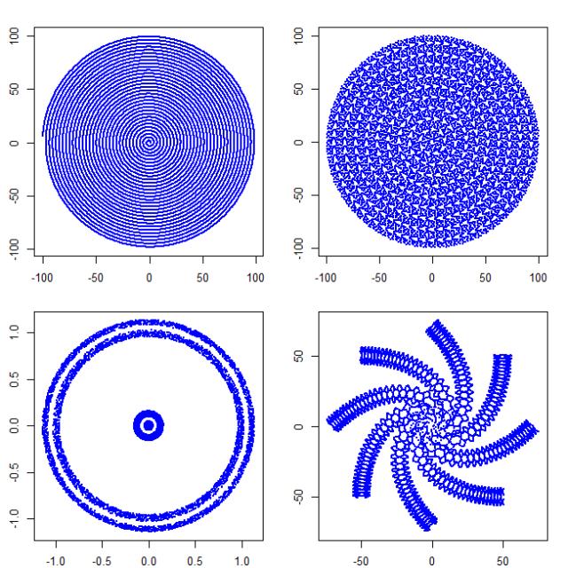 Sqrt_Spiral_cmplex_map