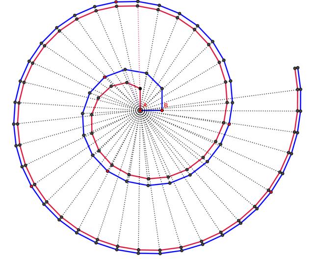 squareroot_spiral