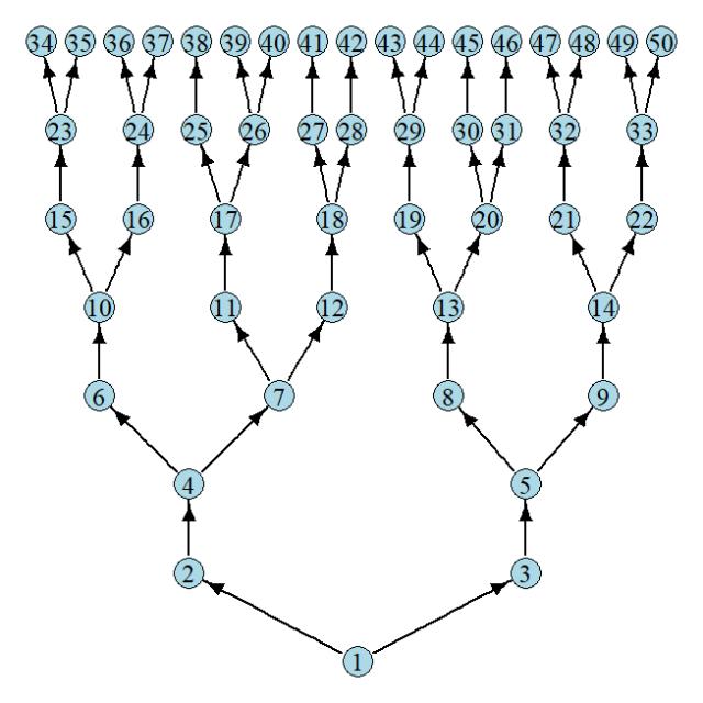 Hofstader_H_tree