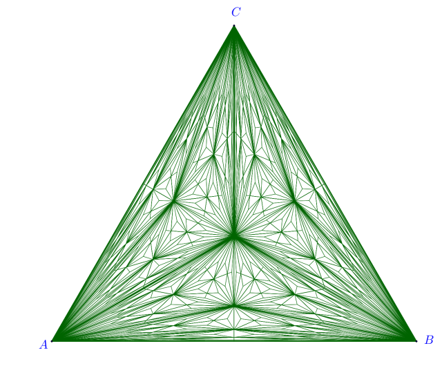 triangle_centroid_dissection