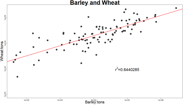 Barley_Wheat