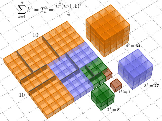 cube_cutting