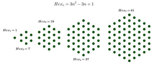 Hex_numbers
