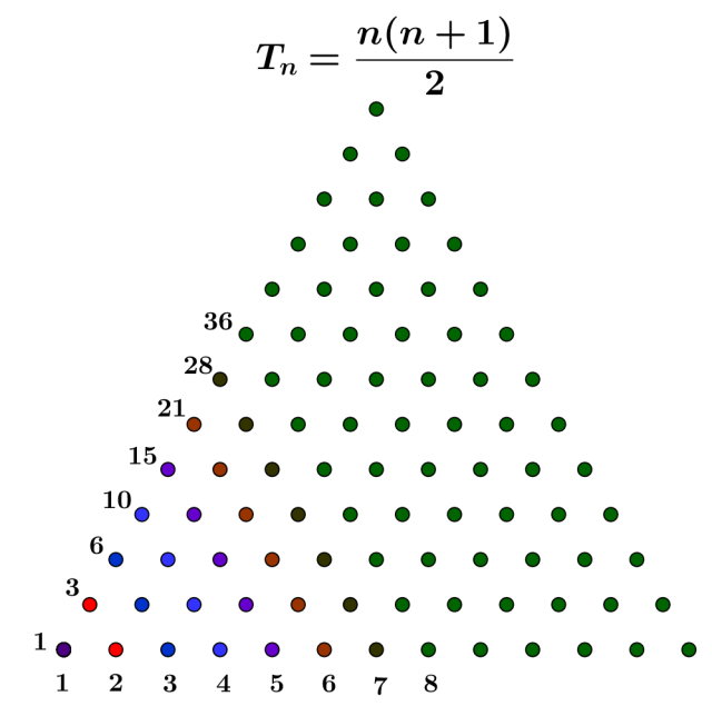 triangular_numbers