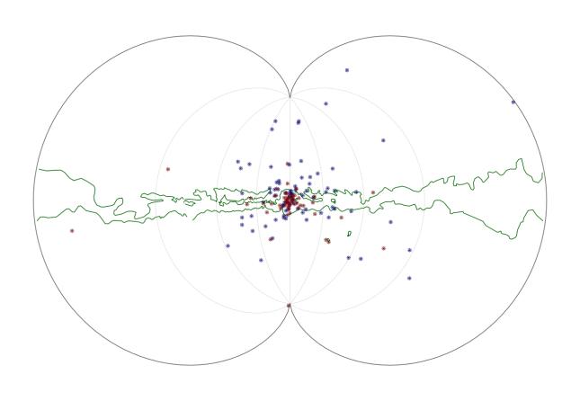 Globular_Figure2
