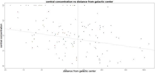 Globular_Figure9