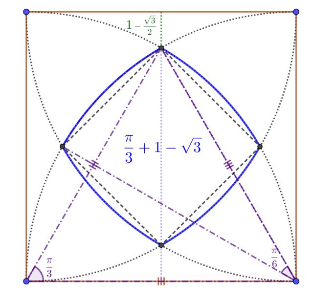 Square_interior_problem