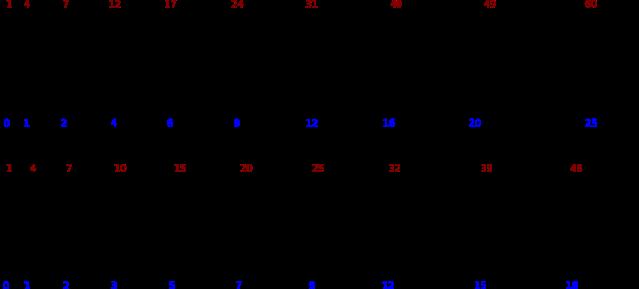 square_mod_Fig2
