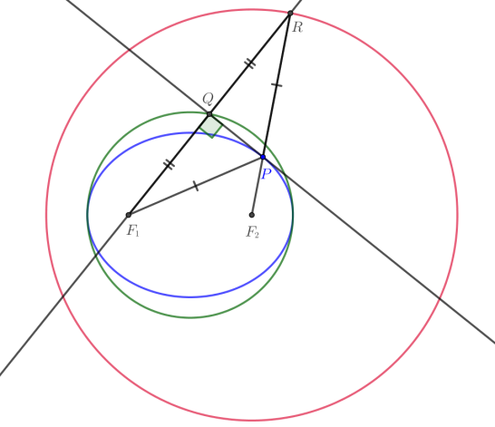 ellipse_excentric_circles_Fig4