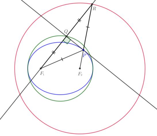 ellipse_excentric_circles_Fig4