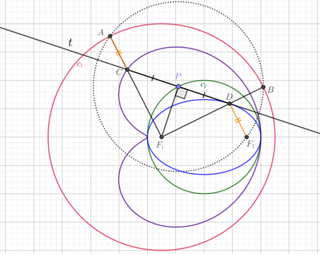ellipse_from_c1c2_Fig6