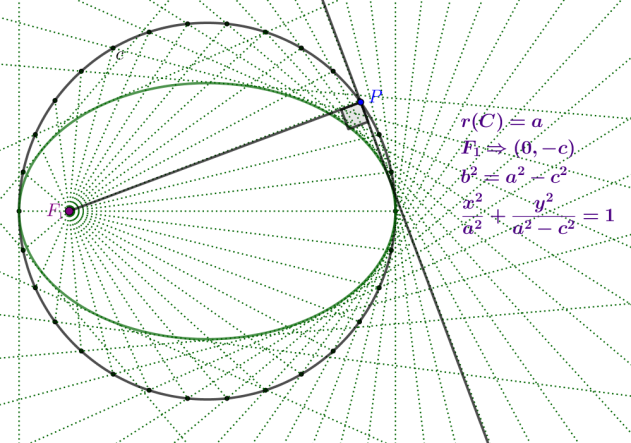 ellipse_from_c2_Fig5
