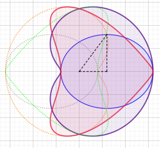 ellipse_hearts_Fig7