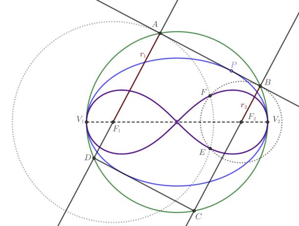 ellipse_lemniscate_Fig9
