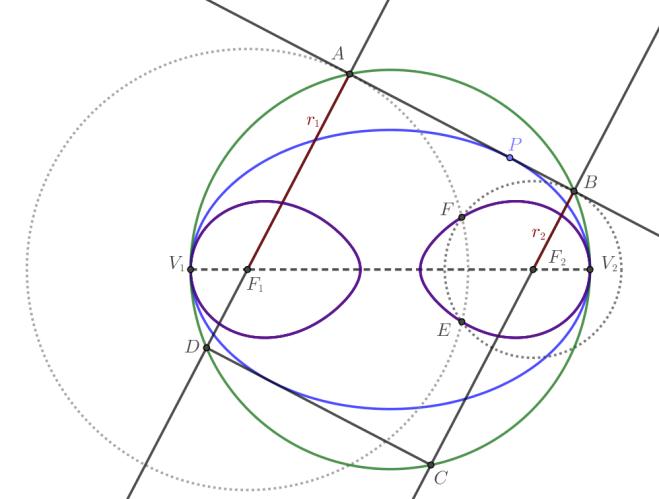 ellipse_ovals_Fig8