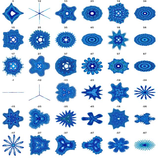 Figure4_Miroid_rad5_b9985