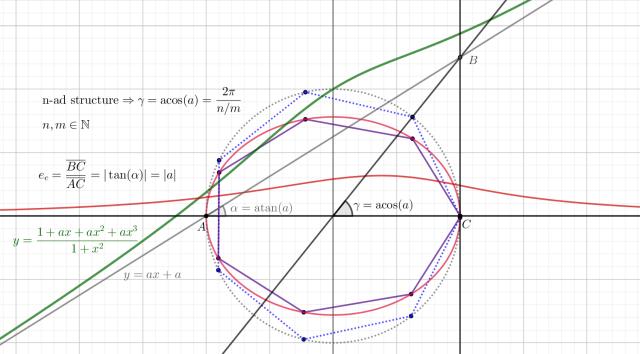 Figure7_Miroid_geometry