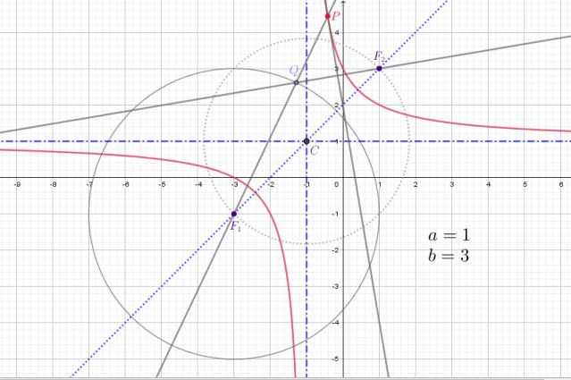 hyperbola_constr_mean2